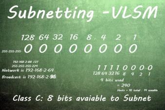 VLSM Chalkboard