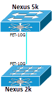 Connecting FEX (5k to 2k) – Cisco Skills