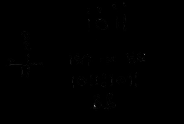 Converting Hexadecimal to Decimal and Binary