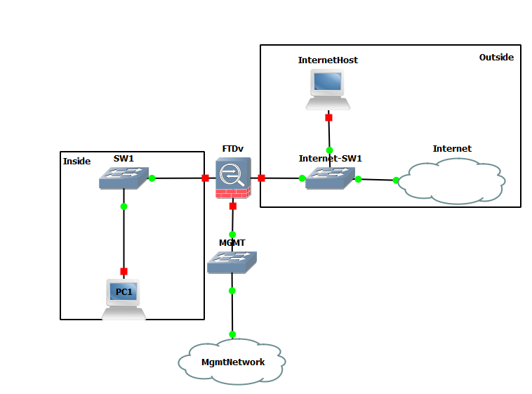 https://ciscoskills net/2019/07/18/i-was-a-10x-engineer-and-im-sorry